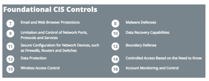 the top 16 foundational controls as listed in the center for internet security top 20 controls