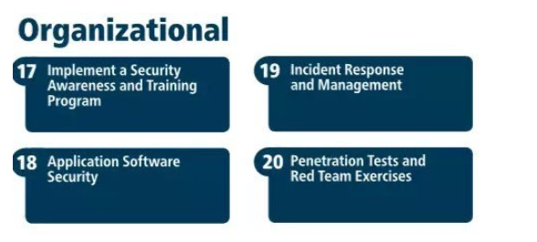 the top 4 organizational controls as listed in the center for internet security top 20 controls